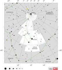 Polaris Wikipedia