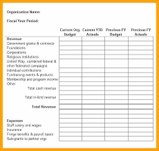 Budget Proposal For Non Profit Organization Beautiful How To Write A