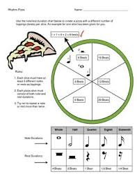 Note Values Chart Pdf Free Rhythm Pizza Printable Pdf File Of A Rhythm Pizza