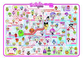 Tamagotchi V4 5 Growth Chart Tamagotchi Game Boy Growth Chart