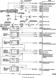 similiar 93 chevy caprice wiring diagram keywords map sensor wiring diagram on 92 chevy caprice wiring diagrams ecm