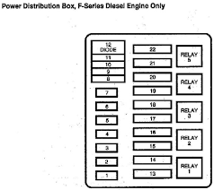 maxi fuses diesel forum thedieselstop com 2000 F350 Fuse Box Diagram Inside distribution box, f series diesel engine only F350 Fuse Panel Diagram