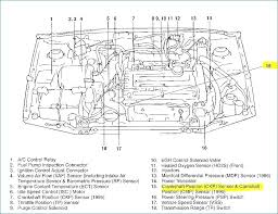 hyundai accent wiring diagram pdf unique 2002 hyundai accent wiring hyundai accent wiring diagram pdf awesome 2007 hyundai sonata gls engine diagram wiring diagrams of