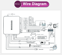manufacturer wholesale cyclone car alarm system with 4 fuses and Cyclone Alarm Wiring Diagram manufacturer wholesale cyclone car alarm system with 4 fuses and strong copper cable cyclone motorcycle alarm wiring diagram