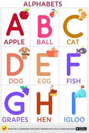 The structure of the text and sentences in it (line breaks, punctuation marks, etc.) is preserved in phonetic transcription output making it easier to read. 7 Phonetic Spelling Ideas Alphabet Pronunciation Spelling