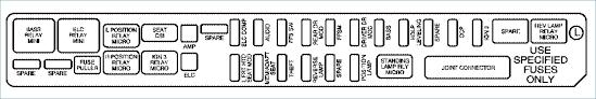 2006 cadillac cts fuse box diagram inspirational 2006 cadillac cts 2006 cadillac cts amp wiring diagram 2006 cadillac cts fuse box diagram new cadillac bls wiring diagram