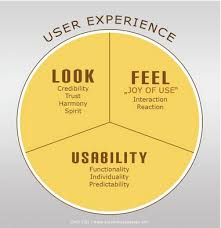 The ultimate guide: How to become a UX Designer