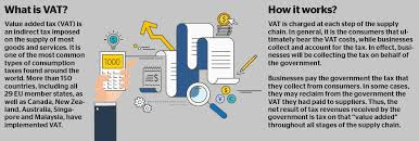 Vat In Uae These Are The Zero Rated Exempt Supplies News