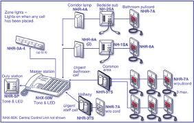 dukane nurse call wiring diagram wiring diagrams dukane inter systems keywords suggestions