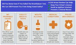 First Dui Offense What To Expect How To Get First Dui Dismissed