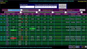 Scottrade Stock Quotes Scottrade Stock Trading Platform Review Reviews Promotions 14