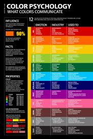 Color Meaning and Psychology of Red, Yellow, Orange, Pink, Blue, Green