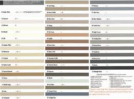 Grout Chart Laticrete Grout Color Chart Google Search In 2019 Epoxy