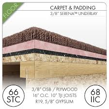 soundproofing carpet floors soundproofing company sound absorbing rug uk