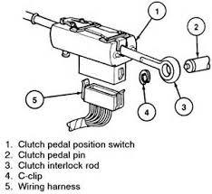 camaro z wiring harness diagram lt engine diagram lt 93 chevrolet heater wiring schematic on 1994 camaro z28 wiring harness diagram
