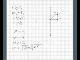 Finding Perimeter Of Points On A Graph Youtube