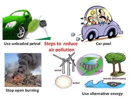 bicycle use helps reduce air pollution essay sivak soft pe bicycle use helps reduce air pollution essay
