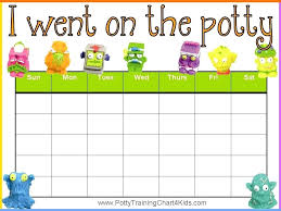 Downloadable Reward Charts I Went On The Potty Reward Chart Click Here To Download Printable