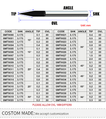 Huhao <b>10pcs</b>/lot Shank <b>3.175mm</b> CNC Router <b>Bit</b> Degree 10 90 ...