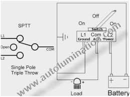 12 volt toggle switch wiring diagrams fabulous 12v lighted toggle 12 volt toggle switch wiring diagrams fresh spst toggle switch schematic wiring diagram of 12 volt