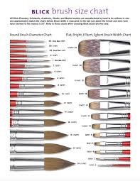 Brushes I Love Exploring Different Types Of Brushes And