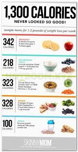 Best Diet To Lose Weight Fast Best 2020