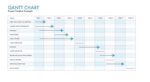 Gantt Chart For Starting A Business Gantt Chart For Startup Great Timeline Examples For