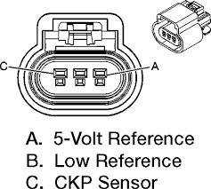 repair guides components systems crankshaft position sensor ckp sensor connector end view 2 4l engine