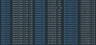 easily generate hundreds of phishing domains