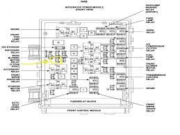 dodge magnum fuse panel diagram wiring diagram 2005 dodge magnum fuse box diagram front breathtaking 05 dodge magnum fuse box diagram images image 2005 free 1996 dodge ram fuse panel