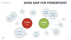 powerpoint map templates mind map powerpoint template gbttc info