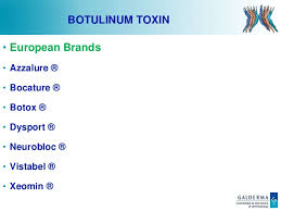 Xeomin Reconstitution Chart European Botoxs And Dermal Fillers