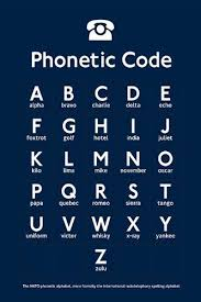 Everything from alpha, bravo, charlie, delta, to zulu. The Phonetic Alphabet Alpha Bravo Delta Etc Educational Mini Paper Poster Measures 23 5 X 16 5 Inches 59 4 X 42 Cm Approx Buy Online In Bahamas At Bahamas Desertcart Com Productid 125952179