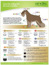 Andis Grooming Chart Andis Product Documentation