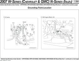 2004 gmc w4500 wiring diagram wiring diagram libraries 2004 gmc w4500 wiring diagram