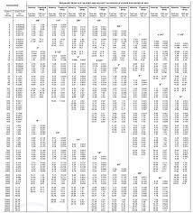 Carrier Chilled Water Pipe Sizing Chart Pdf