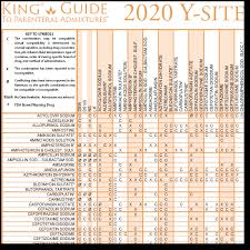 Drug Compatibility Chart 2016 King Guide Iv Drug Compatibility Wall Charts