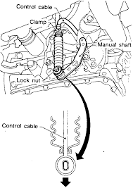 Nissan Avenir Wiring Diagram
