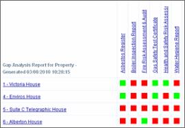 Help - Gap Analysis Report - Trackrecord