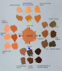 Rublev Oil Paint Color Chart Image Result For Color Charts Rublev Paint Portraits And