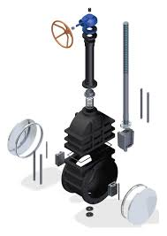 Block Valves Design Posiwell Double Block And Bleed Gate Valves Lc Tech