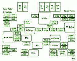 2005 chevy impala fuse panel diagram 2005 image similiar chevy s10 fuse box keywords on 2005 chevy impala fuse panel diagram