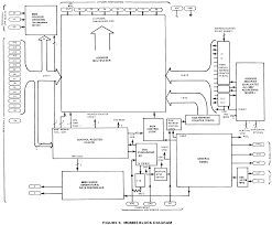 cmos nor gate ~ wiring diagram components 1998 Buick Park Avenue Interior Parts Diagram at Computer And Gate Wiring Diagram