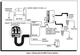 harley davidson ignition coil wiring harley image harley ignition coil wiring diagram harley auto wiring diagram on harley davidson ignition coil wiring