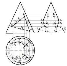Методические указания к выполнению контрольно графической работы №  Методические указания к выполнению контрольно графической работы № 1 Инвестирование 44