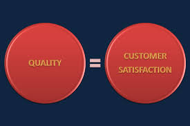the effect of quality control on customer satisfaction part ii quality equals customer satisfaction image