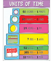 Units Of Time Chart Grade 1 5
