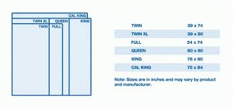 ... Mattress Size Chart And Mattress Dimensions Regarding Full Size  Beautiful Full Size Bed Frame Dimensions ...