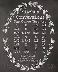 Kitchen Conversion Chart Decor Free Chalkboard Printable 8x10 Kitchen Conversion Chart