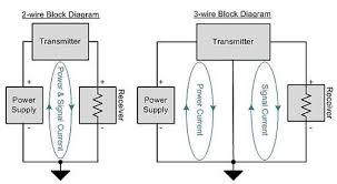 3 wire transmitter wiring diagram 3 automotive wiring diagrams description image 2 wire transmitter wiring diagram
